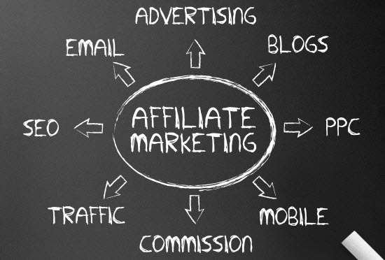 affiliate-marketing-in-combination-with-other-marketing-channels